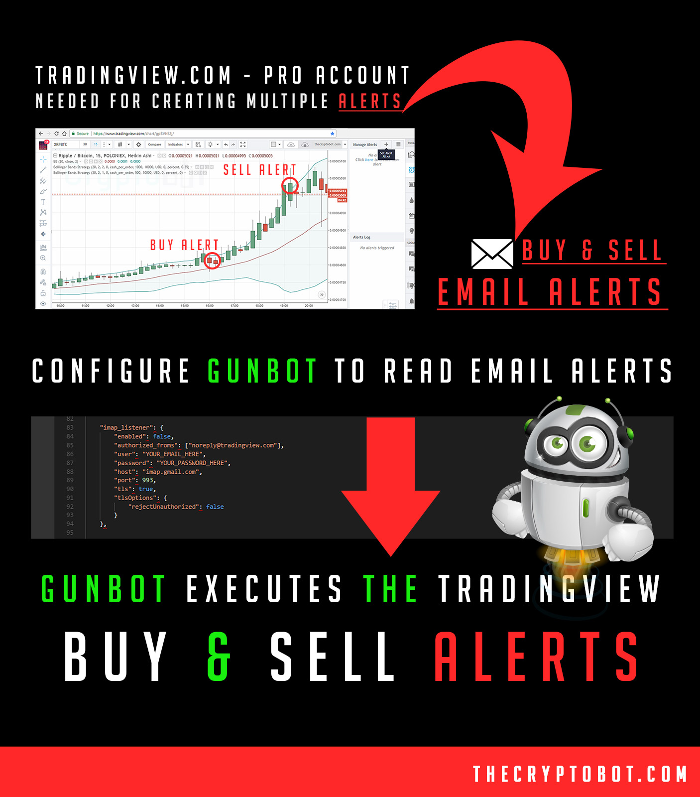 gunbot-trading-view-addon-how-it-works