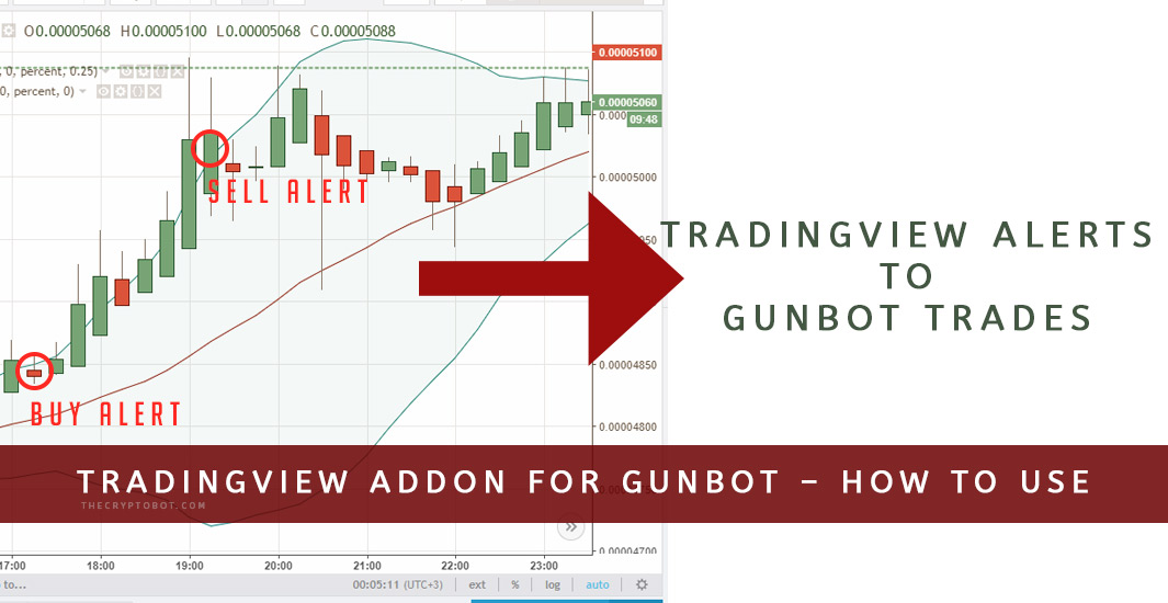 TradingView-Addon-for-Gunbot-5-How-to-Use