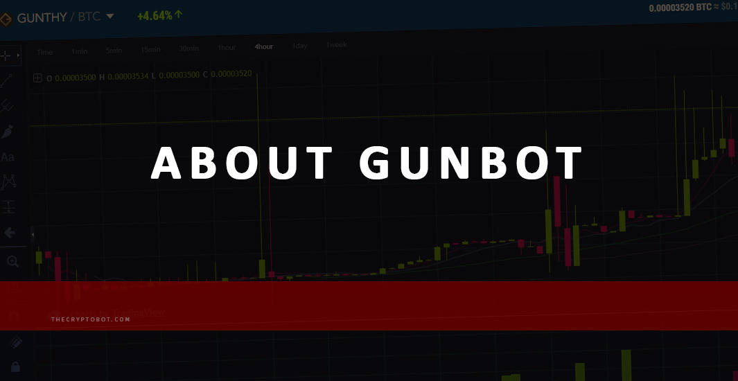Blog Post - About Gunbot