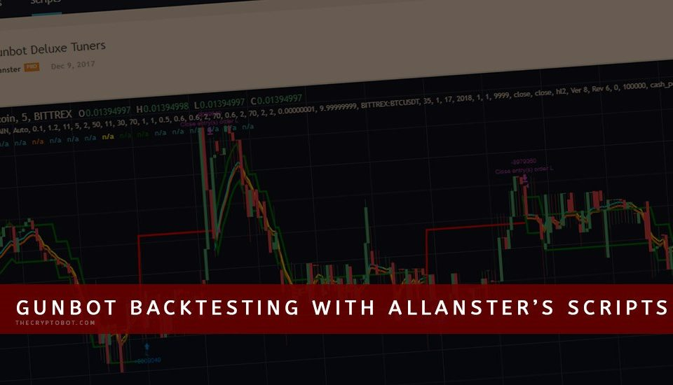 gunbot-backtesting-allanster-scripts