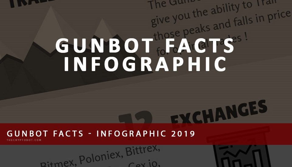 Gunbot Facts Infographic 2019