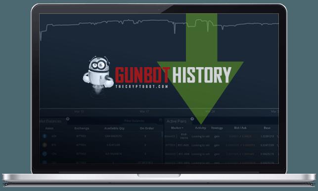Gunbot History Timeframe