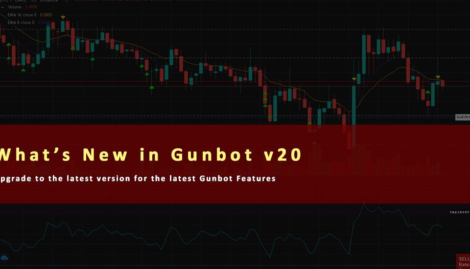 Gunbot v20 - What's New