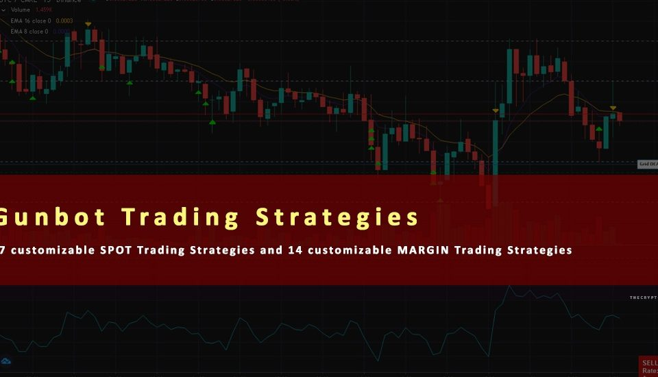 Gunbot Trading Strategies 2021