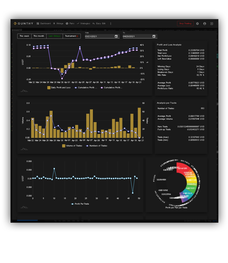 Gunbot v21 2021 - Automatic Crypto Trading